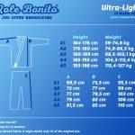 Ultra-Light Gi – Size Chart